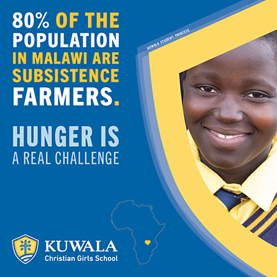 Image of social media post. Message reads, 80% of the population in Malawi are subsistence framers. Hunger is a real challenge.